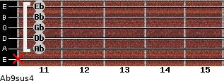 Ab9sus4 for guitar on frets x, 11, 11, 11, 11, 11