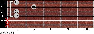 Ab9sus4 for guitar on frets x, x, 6, 6, 7, 6