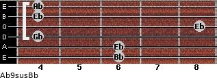 Ab9sus/Bb for guitar on frets 6, 6, 4, 8, 4, 4