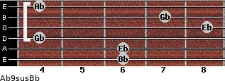 Ab9sus/Bb for guitar on frets 6, 6, 4, 8, 7, 4