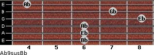 Ab9sus/Bb for guitar on frets 6, 6, 6, 8, 7, 4