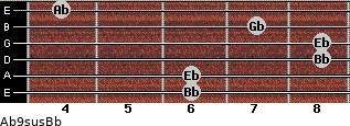 Ab9sus/Bb for guitar on frets 6, 6, 8, 8, 7, 4