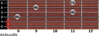 Ab9sus/Bb for guitar on frets x, x, 8, 11, 9, 11