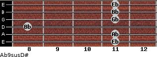 Ab9sus/D# for guitar on frets 11, 11, 8, 11, 11, 11