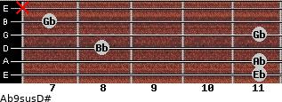 Ab9sus/D# for guitar on frets 11, 11, 8, 11, 7, x