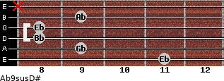 Ab9sus/D# for guitar on frets 11, 9, 8, 8, 9, x
