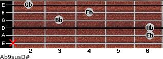 Ab9sus/D# for guitar on frets x, 6, 6, 3, 4, 2