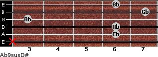 Ab9sus/D# for guitar on frets x, 6, 6, 3, 7, 6