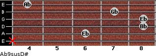 Ab9sus/D# for guitar on frets x, 6, 8, 8, 7, 4