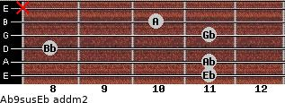 Ab9sus/Eb add(m2) guitar chord
