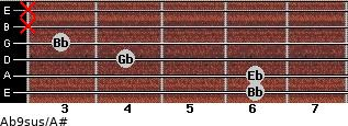 Ab9sus/A# for guitar on frets 6, 6, 4, 3, x, x
