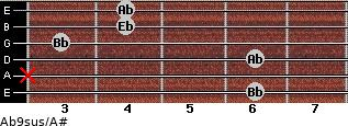 Ab9sus/A# for guitar on frets 6, x, 6, 3, 4, 4