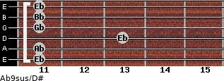 Ab9sus/D# for guitar on frets 11, 11, 13, 11, 11, 11