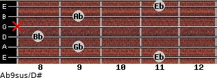 Ab9sus/D# for guitar on frets 11, 9, 8, x, 9, 11