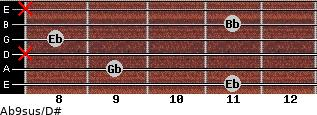 Ab9sus/D# for guitar on frets 11, 9, x, 8, 11, x