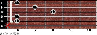 Ab9sus/D# for guitar on frets x, 6, 6, 8, 7, 6