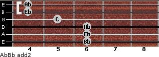 Ab/Bb add(2) guitar chord