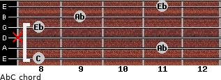 Ab/C for guitar on frets 8, 11, x, 8, 9, 11