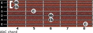 Ab/C for guitar on frets 8, 6, 6, 5, 4, 4