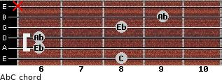 Ab/C for guitar on frets 8, 6, 6, 8, 9, x