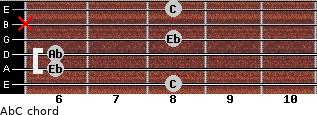 Ab/C for guitar on frets 8, 6, 6, 8, x, 8