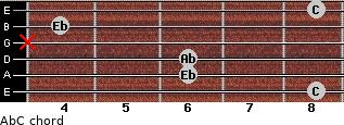 Ab/C for guitar on frets 8, 6, 6, x, 4, 8