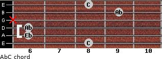Ab/C for guitar on frets 8, 6, 6, x, 9, 8