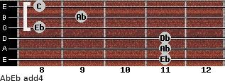 Ab/Eb add(4) guitar chord