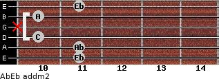 Ab/Eb add(m2) guitar chord