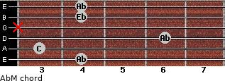 AbM for guitar on frets 4, 3, 6, x, 4, 4