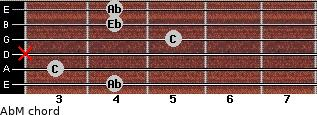 AbM for guitar on frets 4, 3, x, 5, 4, 4