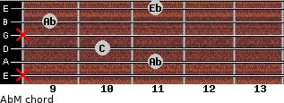 AbM for guitar on frets x, 11, 10, x, 9, 11