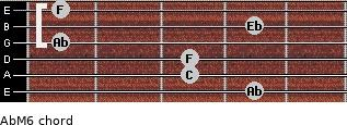 AbM6 for guitar on frets 4, 3, 3, 1, 4, 1