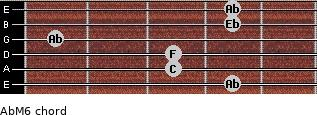 AbM6 for guitar on frets 4, 3, 3, 1, 4, 4