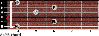 AbM6 for guitar on frets 4, 6, x, 5, 6, 4