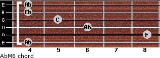 AbM6 for guitar on frets 4, 8, 6, 5, 4, 4