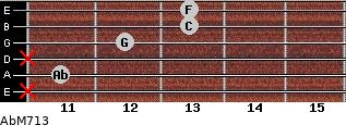 AbM7/13 for guitar on frets x, 11, x, 12, 13, 13