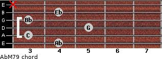 AbM7/9 for guitar on frets 4, 3, 5, 3, 4, x