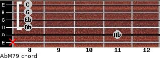 AbM7/9 for guitar on frets x, 11, 8, 8, 8, 8