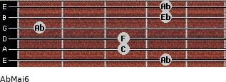 AbMaj6 for guitar on frets 4, 3, 3, 1, 4, 4