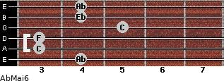 AbMaj6 for guitar on frets 4, 3, 3, 5, 4, 4