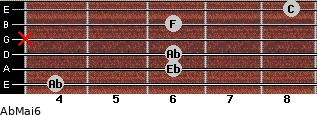 AbMaj6 for guitar on frets 4, 6, 6, x, 6, 8