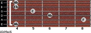 AbMaj6 for guitar on frets 4, 8, 6, 5, 4, 4