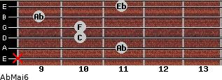 AbMaj6 for guitar on frets x, 11, 10, 10, 9, 11