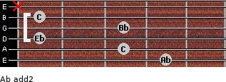 Ab add(2) for guitar on frets 4, 3, 1, 3, 1, x
