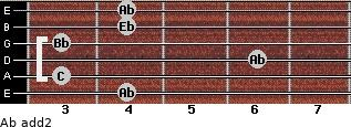 Ab add(2) for guitar on frets 4, 3, 6, 3, 4, 4