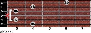Ab add(2) for guitar on frets 4, 3, x, 3, 4, 6