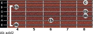 Ab add(2) for guitar on frets 4, 6, 8, 8, 4, 8