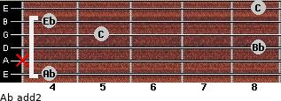 Ab add(2) for guitar on frets 4, x, 8, 5, 4, 8