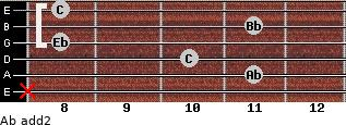 Ab add(2) for guitar on frets x, 11, 10, 8, 11, 8